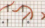 Способы, как сделать схему для вышивки крестом с фотографии: 5 шагов