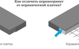 Критерии: чем отличается керамогранит от керамической плитки