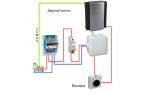 Установка и подключение дверного звонка своими руками: 3 типа устройства
