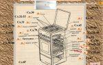 Устройство газовой плиты: 7 требований к эксплуатации