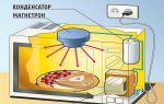 Микроволновка не греет, но работает, что делать: 6 причин и советов